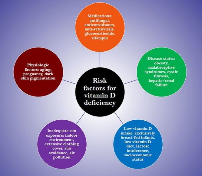 Risk Factors @ is.gd/PPJan2014