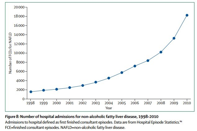 50 Facts: Global health situation and trends 1955-2025