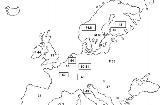 Vitamin D levels in healthy populations around the globe