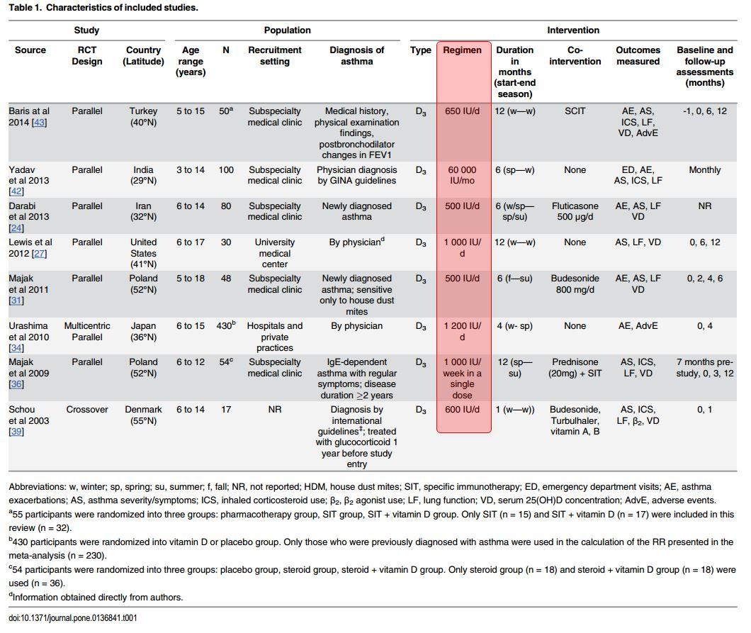 Forskolin Insulin Resistance